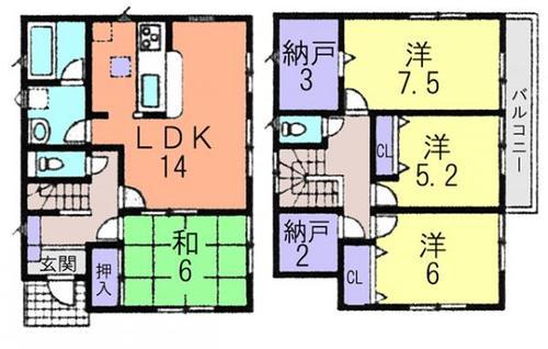 流山市東深井 中古住宅の物件画像