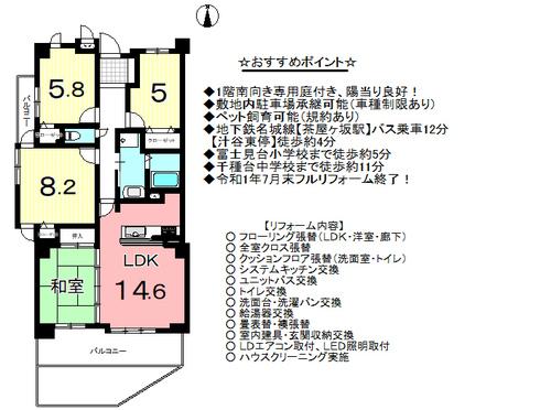 富士見台パークハイツ壱番館の画像